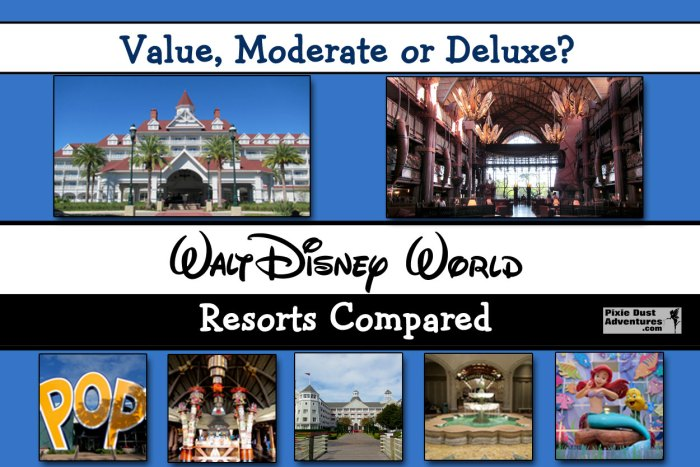 Disney_Resorts_Compared